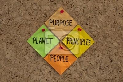 Zweck, Menschen, Planet, Grundsätze Maxime