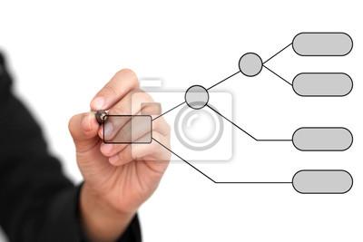 blank unternehmerische Entscheidung Analyse