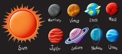 Poster Das Sonnensystem
