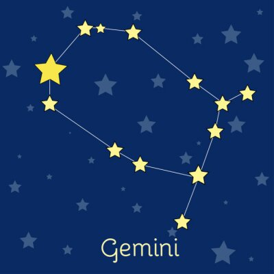 Poster Gemini Air Sternzeichen-Konstellation mit Sternen im Kosmos. Vector Abbildung