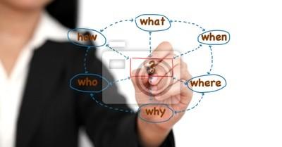 Geschäft Problemanalyse