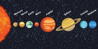 Poster Illustration des Sonnensystems, die Planeten um Sonne