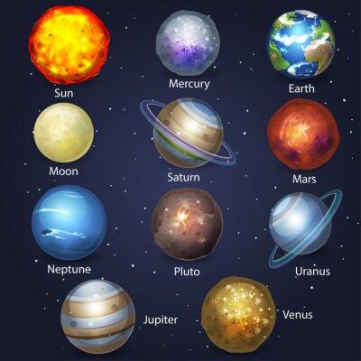 Poster Planet-Set 2