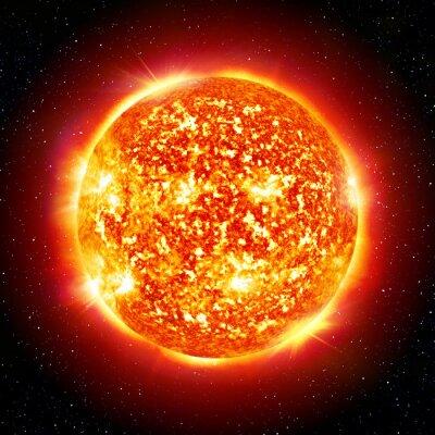 Poster Sonne Planeten