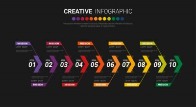 Poster Timeline infographics design vector and marketing icons can be used for workflow layout, diagram, annual report, web design. Business concept with 10 options, steps or processes.