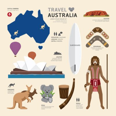 Poster Travel Concept Australien Landmark Wohnung Icons Entwurf .Vector Illu