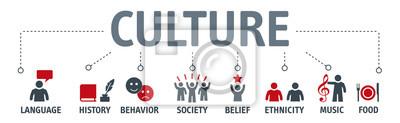 Sticker Banner-Kultur-Konzept-Vektorillustration