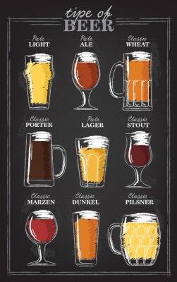 Sticker Biersorten.  Eine visuelle Anleitung zu Biersorten.  Verschiedene Biersorten in empfohlenen Gläsern.  Vektorillustration