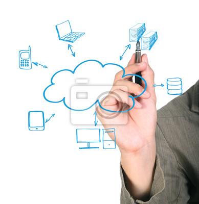 Cloud Computing-Diagramm