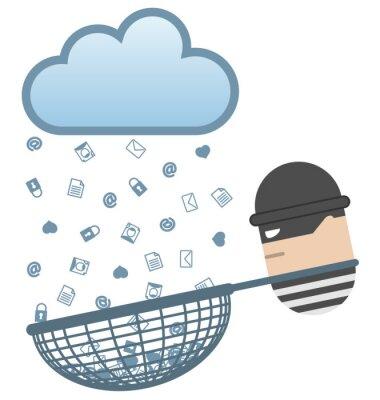 Cloud Computing Verbrechen
