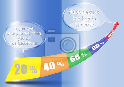 Das Geschäft ist erfolgreich und glücklich sein