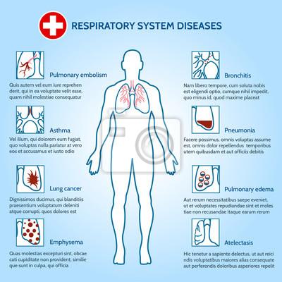 Erkrankungen des atmungssystems. menschliche silhouette mit lunge ...
