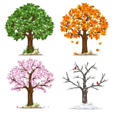 Sticker Four seasons