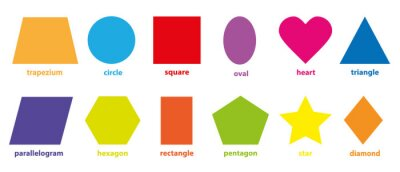 Sticker Grundlegende geometrische bunte 2D Formansammlung