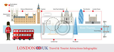 London, England Tourist Attractions Infographic