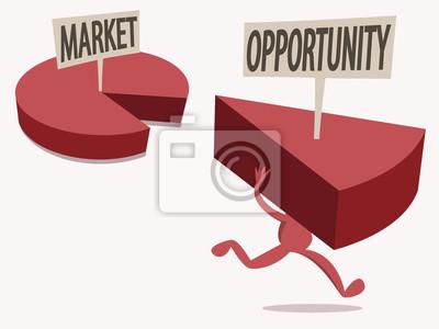Marktchance