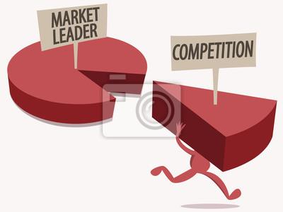 Marktwettbewerb