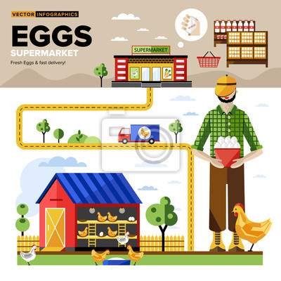 Natürliche Bio-Lebensmittel, Supermarkt. Vector.