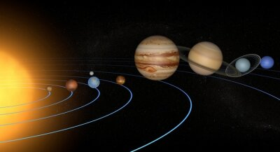 Sticker Sistema solare pianeti spazio universo Sohle