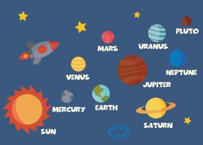 Sticker Sonnensystem-Konzept